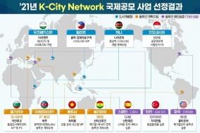 한국형 스마트시티 기술 세계 11개국에 진출