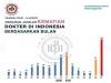 """인도네시아 의사 114명 이달 코로나 사망…""""비상조치 연장해야"""""""